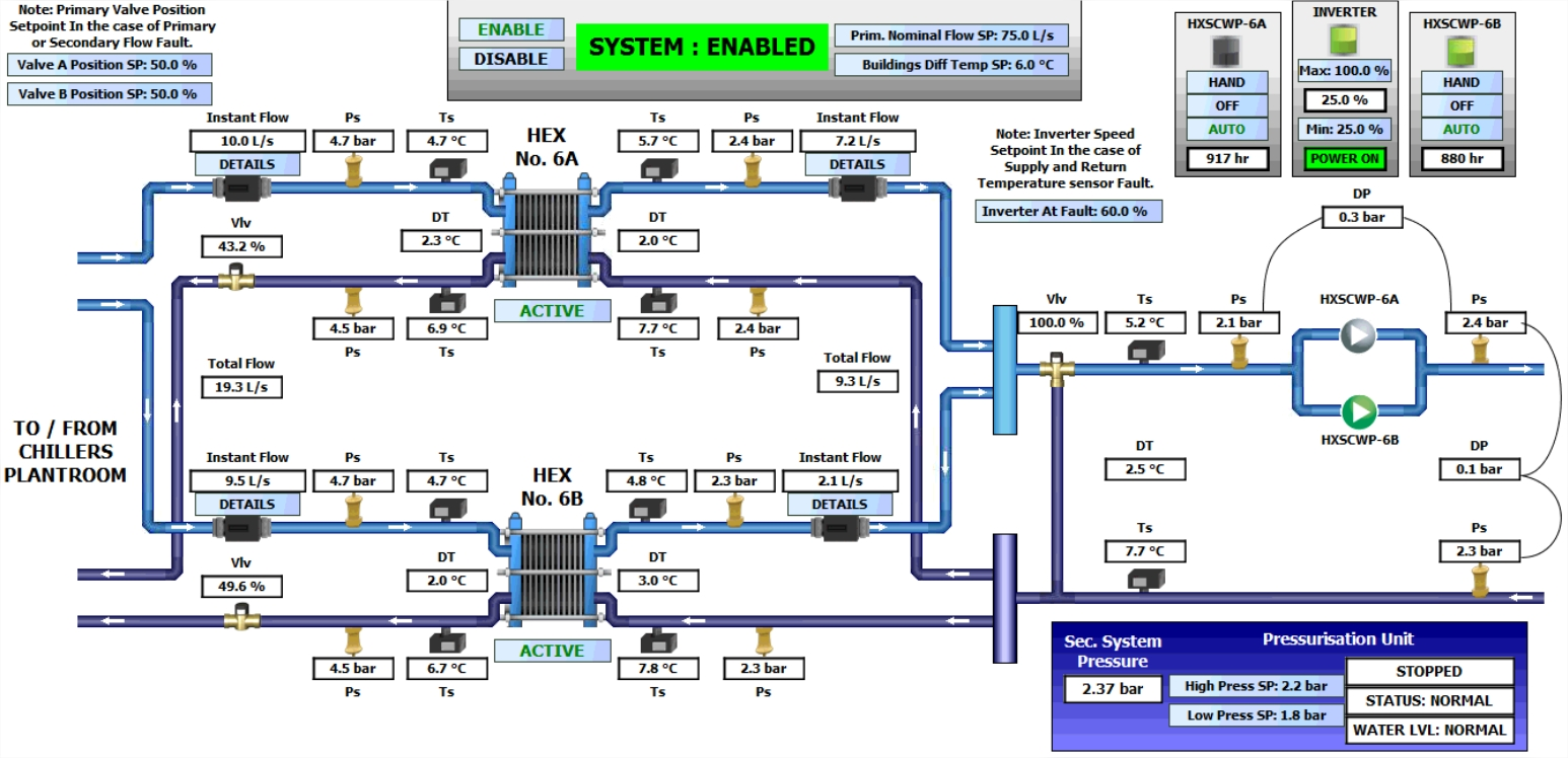 design of condition monitoring cm system of a case study Online condition monitoring - a practical guide for oems  how to go about  building a business case for ocm deciding what to monitor with your ocm sub- system  manufacturer) versus an end-user of cm (condition monitoring)  a  particular component, or drive you to change a design or a supplier.